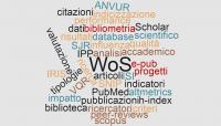 word cloud bibliometria